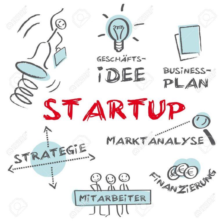 Что такое стартап